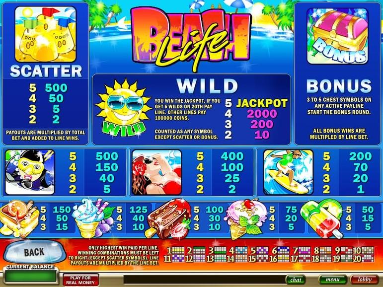 Beach Life Slot   Play Online Slot Games at Paddy Power™ Casino